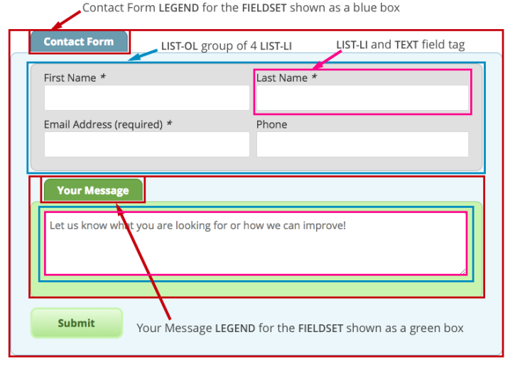 CF7 Skins - WordPress Contact Form View - Fieldset Legend List Explanation
